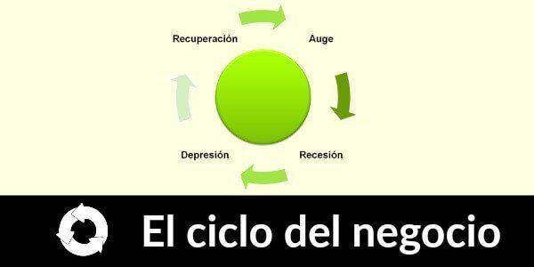 el ciclo del negocio